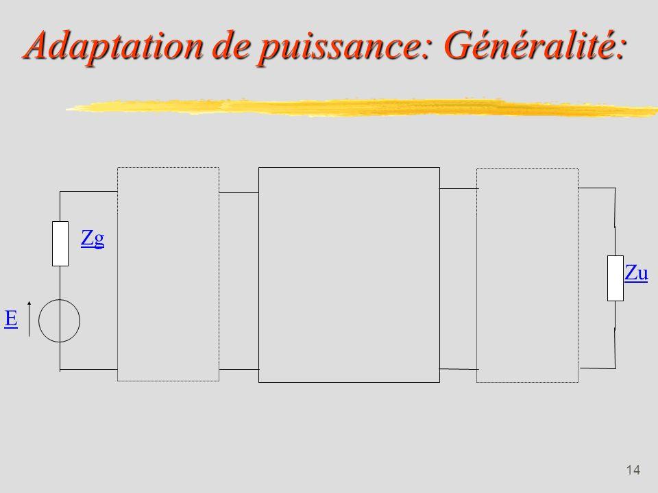 13 Adaptation de puissance: Généralité: Zg E Circuit de couplage dentrée Quadripôle amplificateur Circuit de couplage de sortie Zu