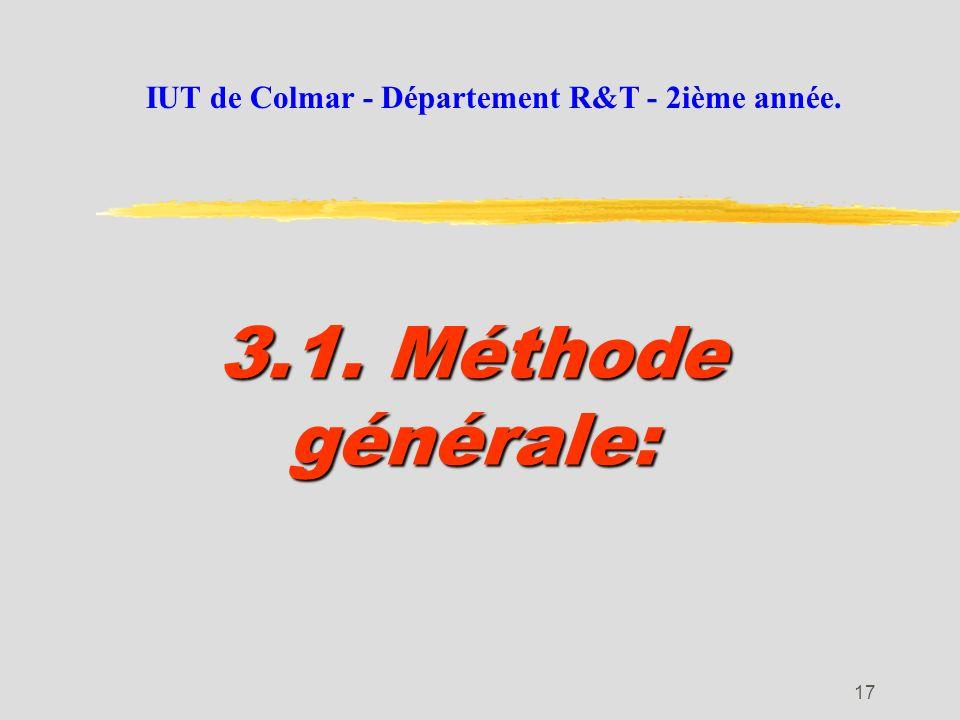 16 3. Les circuits de couplage: IUT de Colmar - Département R&T - 2ième année.