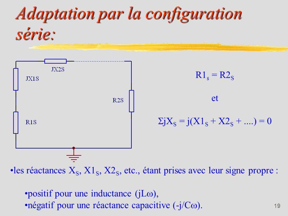18 Les circuits de couplage: Méthode générale de calcul des réseaux d adap.: Quelle que soit la configuration initiale des impédances à adapter et du