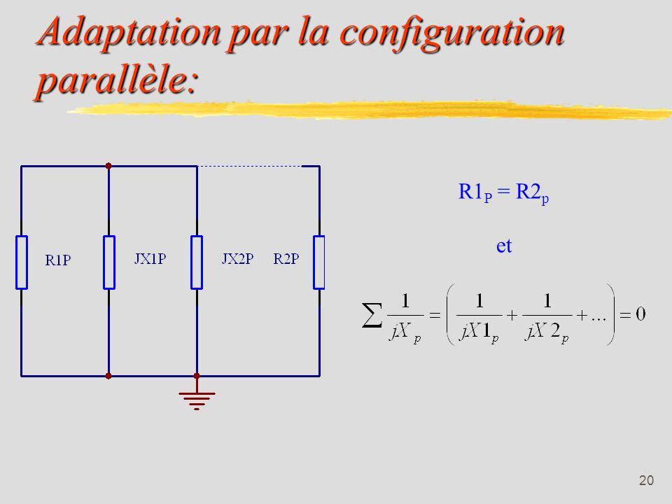 19 Adaptation par la configuration série: R1 s = R2 S et jX S = j(X1 S + X2 S +....) = 0 les réactances X S, X1 S, X2 S, etc., étant prises avec leur