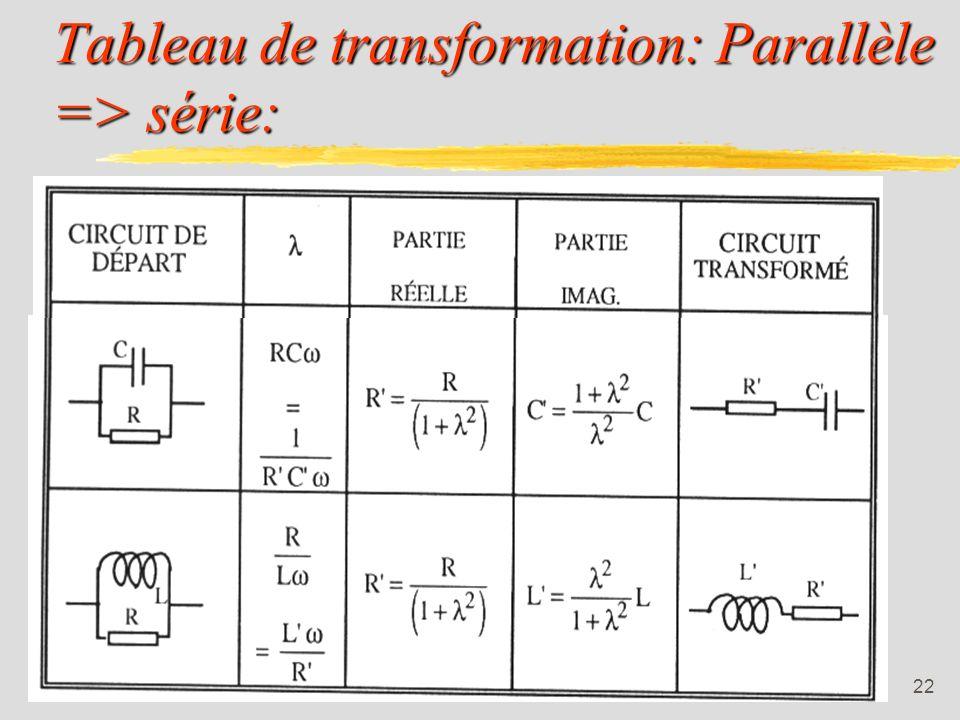 21 Tableau de transformation: Série => parallèle: