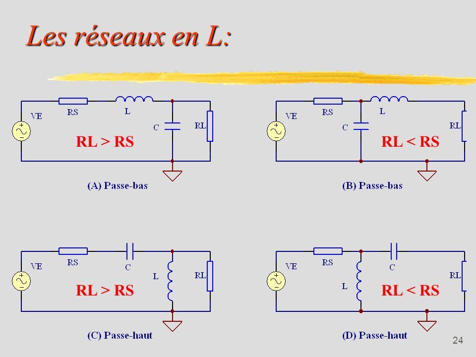 23 3.2. Les réseaux en L: IUT de Colmar - Département R&T - 2ième année.