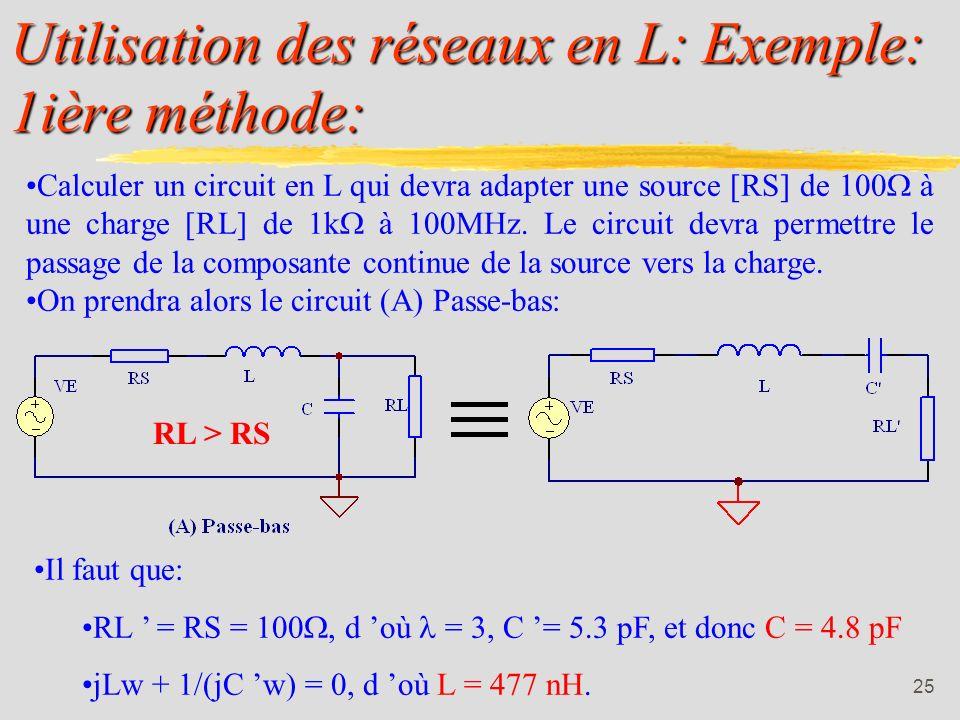 24 Les réseaux en L: RL > RS RL < RS