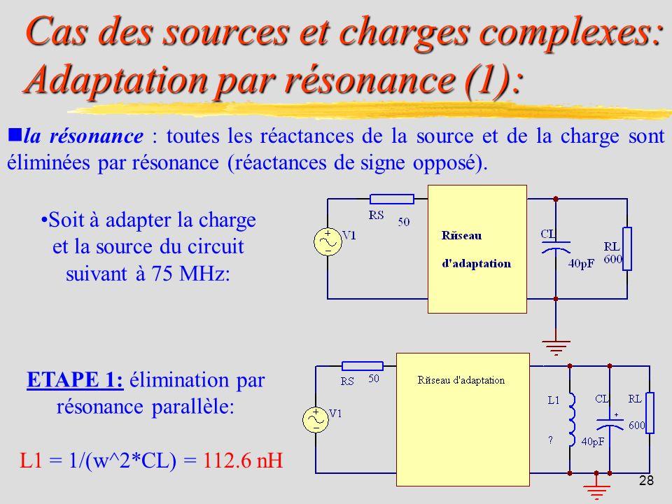 27 Cas des sources et charges complexes: Adaptation par absorption: labsorption : les réactances de la charge et de la source sont absorbées par le ci