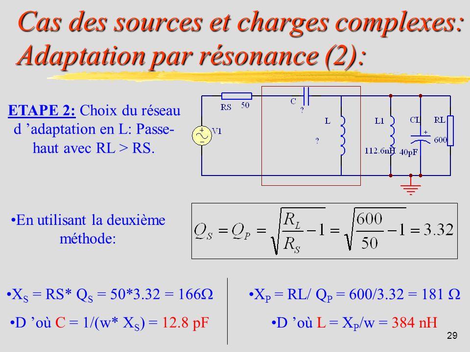 28 Cas des sources et charges complexes: Adaptation par résonance (1): la résonance : toutes les réactances de la source et de la charge sont éliminée