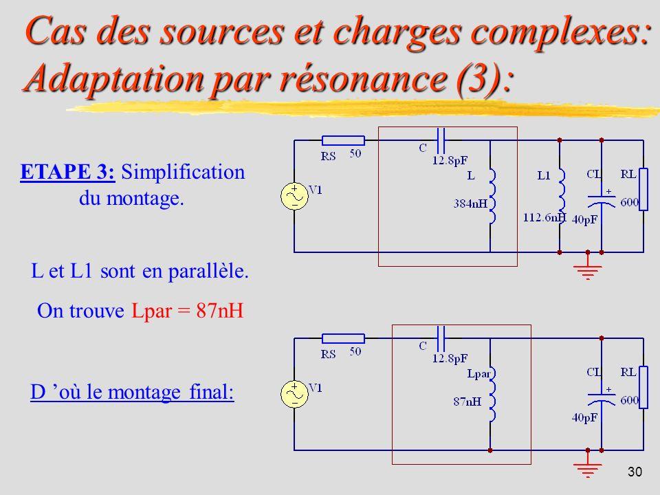 29 Cas des sources et charges complexes: Adaptation par résonance (2): ETAPE 2: Choix du réseau d adaptation en L: Passe- haut avec RL > RS. X S = RS*