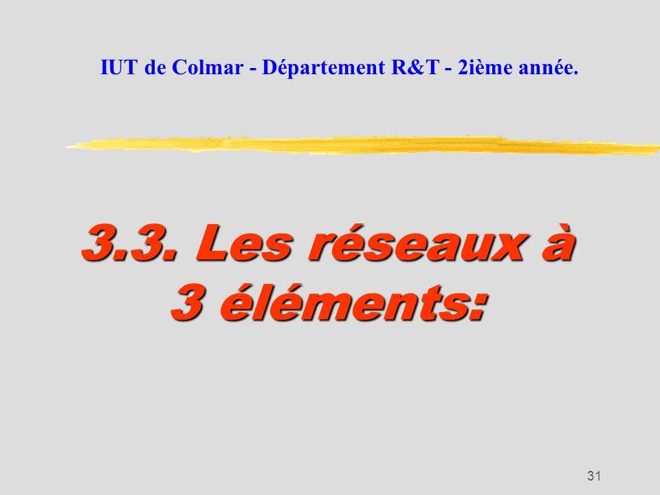 30 Cas des sources et charges complexes: Adaptation par résonance (3): D où le montage final: ETAPE 3: Simplification du montage. L et L1 sont en para
