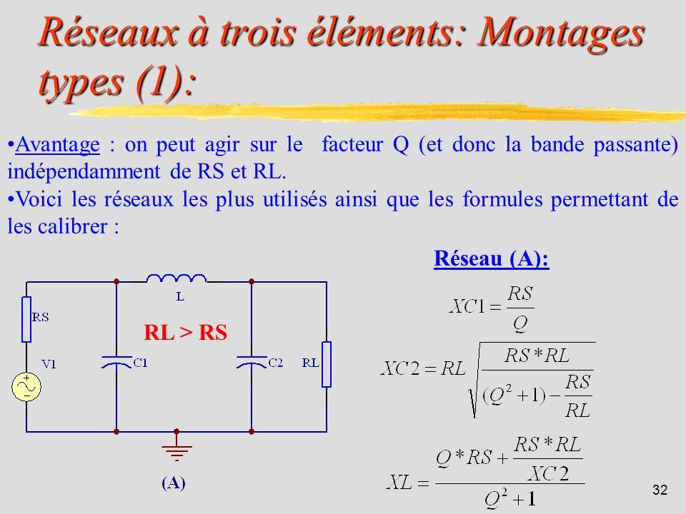 31 3.3. Les réseaux à 3 éléments: IUT de Colmar - Département R&T - 2ième année.