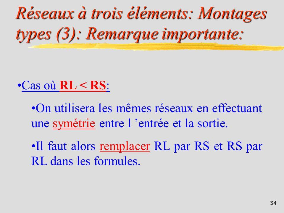 33 Réseaux à trois éléments: Montages types (2): Réseau (B): Réseau (C): RL > RS