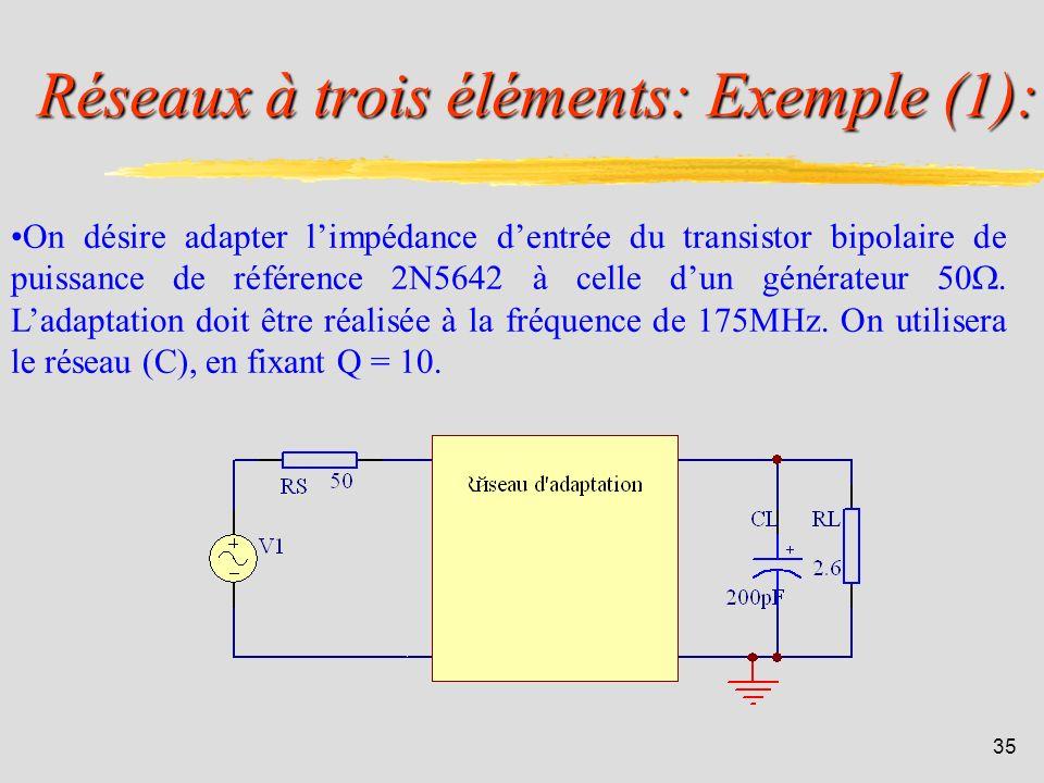 34 Réseaux à trois éléments: Montages types (3): Remarque importante: Cas où RL < RS: On utilisera les mêmes réseaux en effectuant une symétrie entre