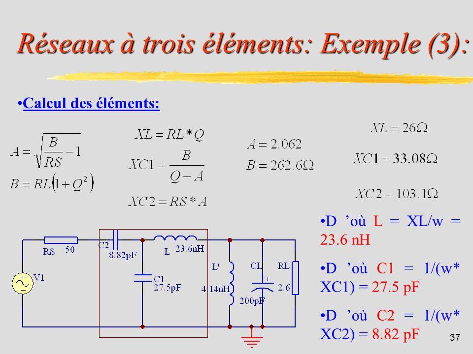 36 Réseaux à trois éléments: Exemple (2): ETAPE 1: élimination de CL par résonance parallèle avec L : L = 1/(w^2*CL) = 4.14 nH ETAPE 2: symétrie du ré