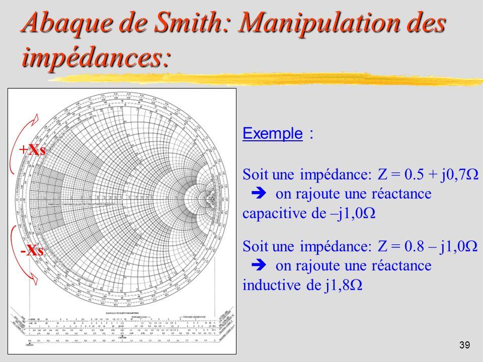 38 3.4. Utilisation de l abaque de SMITH: IUT de Colmar - Département R&T - 2ième année.