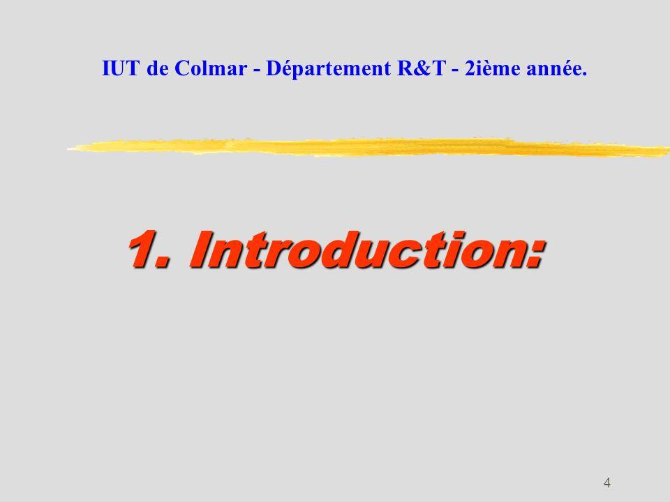 3 SOMMAIRE (2): 4. Les quadripôles amplificateurs en HF.4. Les quadripôles amplificateurs en HF. 4.1. Le transistor bipolaire.4.1. Le transistor bipol