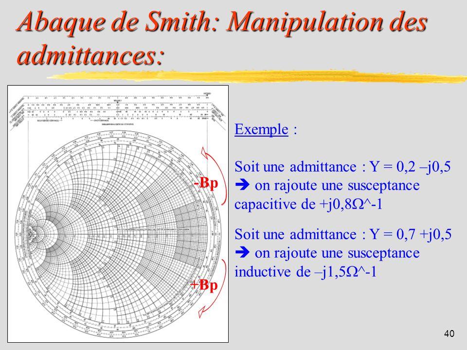 39 Abaque de Smith: Manipulation des impédances: Exemple : Soit une impédance: Z = 0.5 + j0,7 on rajoute une réactance capacitive de –j1,0 +Xs -Xs Soi