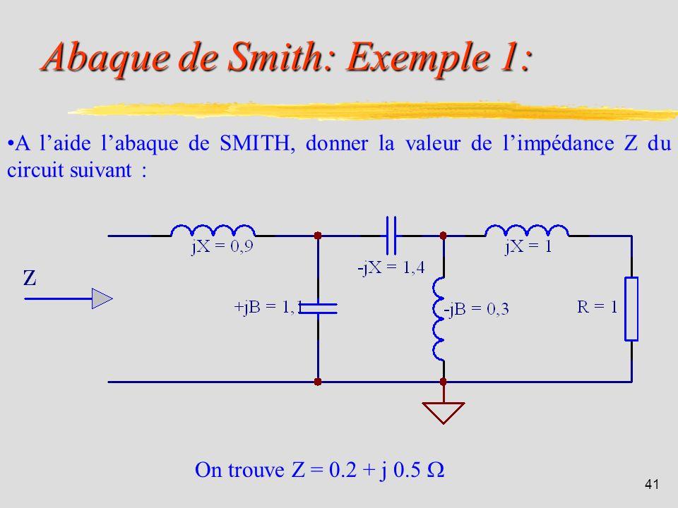 40 Abaque de Smith: Manipulation des admittances: Exemple : Soit une admittance : Y = 0,2 –j0,5 on rajoute une susceptance capacitive de +j0,8 ^-1 +Bp
