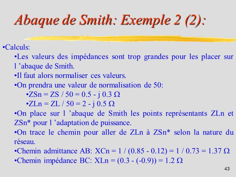 42 Abaque de Smith: Exemple 2 (1): A laide de labaque de SMITH, concevoir un circuit de couplage à deux éléments pour adapter une source ZS de 25 –j15