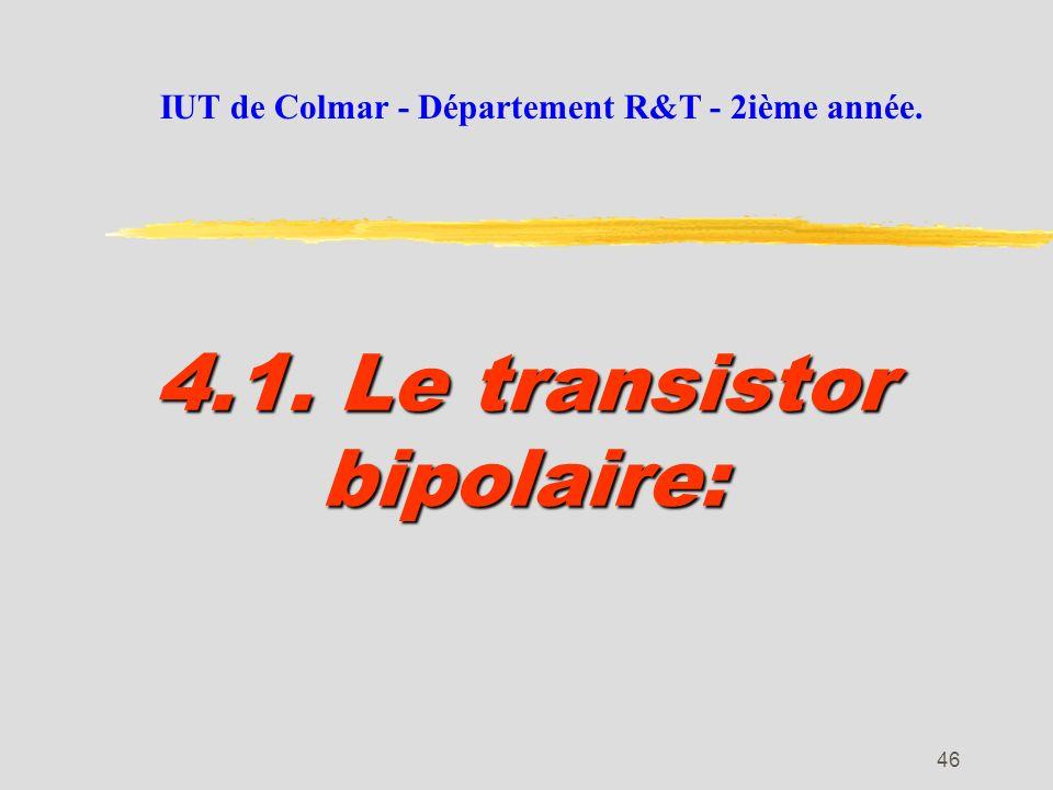 45 4. Les quadripôles amplificateurs en HF: IUT de Colmar - Département R&T - 2ième année.