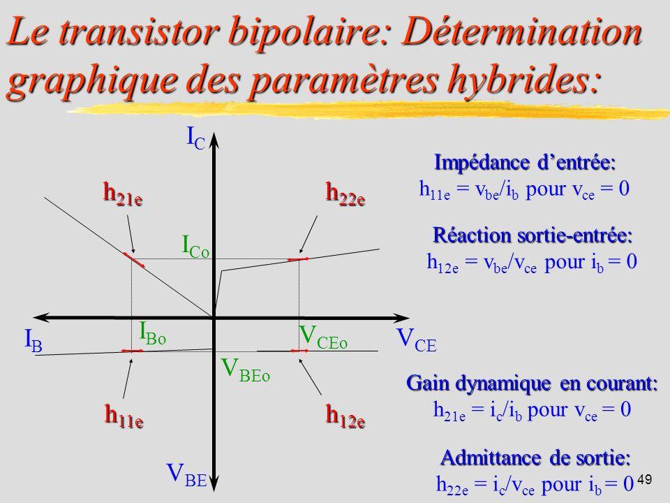 48 Le transistor bipolaire: Détermination mathématique des paramètres hybrides: Pour lentrée: v be = h 11e i b + h 12e v ce peut aussi s écrire : Avec