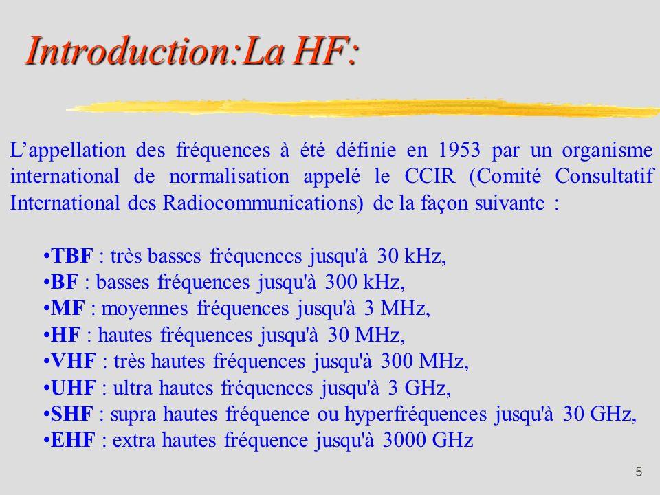 4 1. Introduction: IUT de Colmar - Département R&T - 2ième année.
