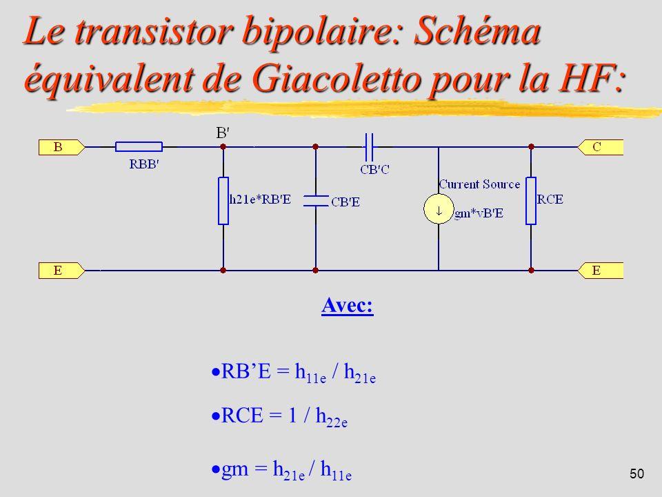49 Le transistor bipolaire: Détermination graphique des paramètres hybrides: ICIC V CE V BE IBIB I Co I Bo V CEo V BEo h 21e h 22e h 11e h 12e Admitta