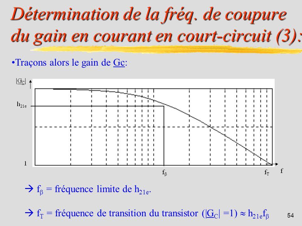 53 Détermination de la fréq. de coupure du gain en courant en court-circuit (2):
