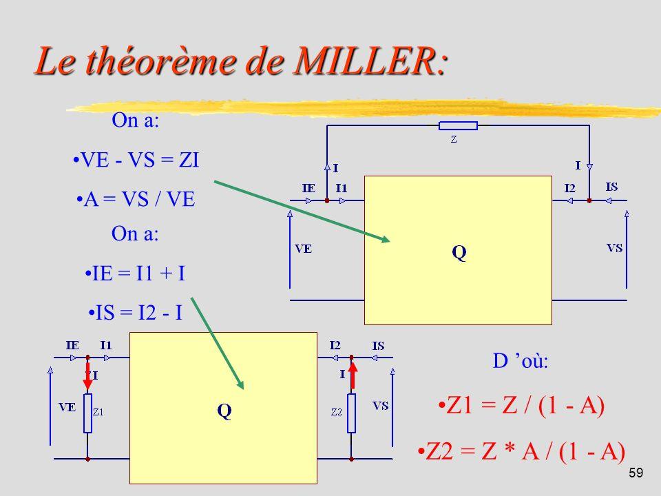 58 Etude d un montage émetteur commun en HF: Schéma équivalent en HF (2): Le problème consiste maintenant à trouver le moyen de rompre la liaison dire