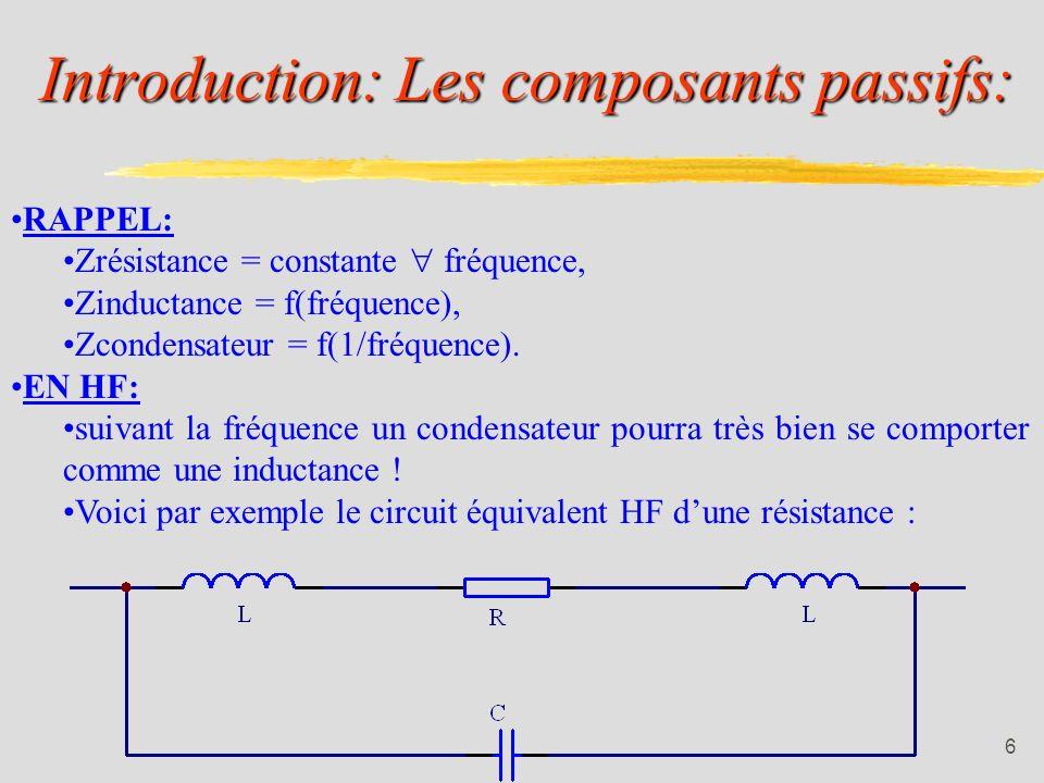 5 Introduction:La HF: Lappellation des fréquences à été définie en 1953 par un organisme international de normalisation appelé le CCIR (Comité Consult