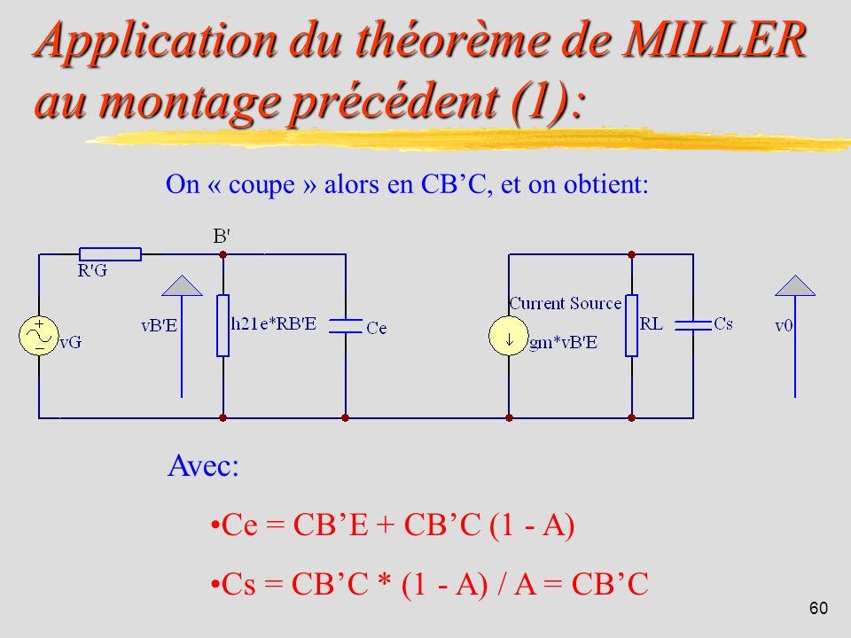 59 Le théorème de MILLER: On a: IE = I1 + I IS = I2 - I On a: VE - VS = ZI A = VS / VE D où: Z1 = Z / (1 - A) Z2 = Z * A / (1 - A)