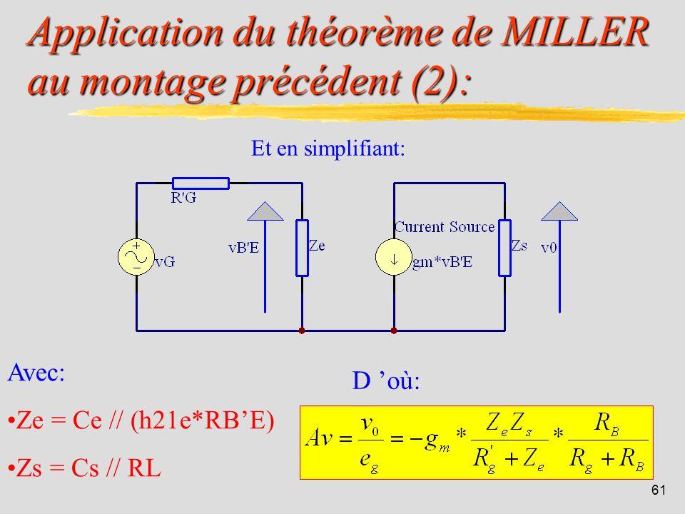 60 Application du théorème de MILLER au montage précédent (1): On « coupe » alors en CBC, et on obtient: Avec: Ce = CBE + CBC (1 - A) Cs = CBC * (1 -