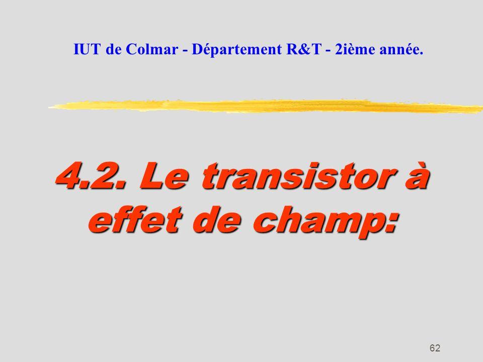 61 Application du théorème de MILLER au montage précédent (2): Et en simplifiant: Avec: Ze = Ce // (h21e*RBE) Zs = Cs // RL D où: