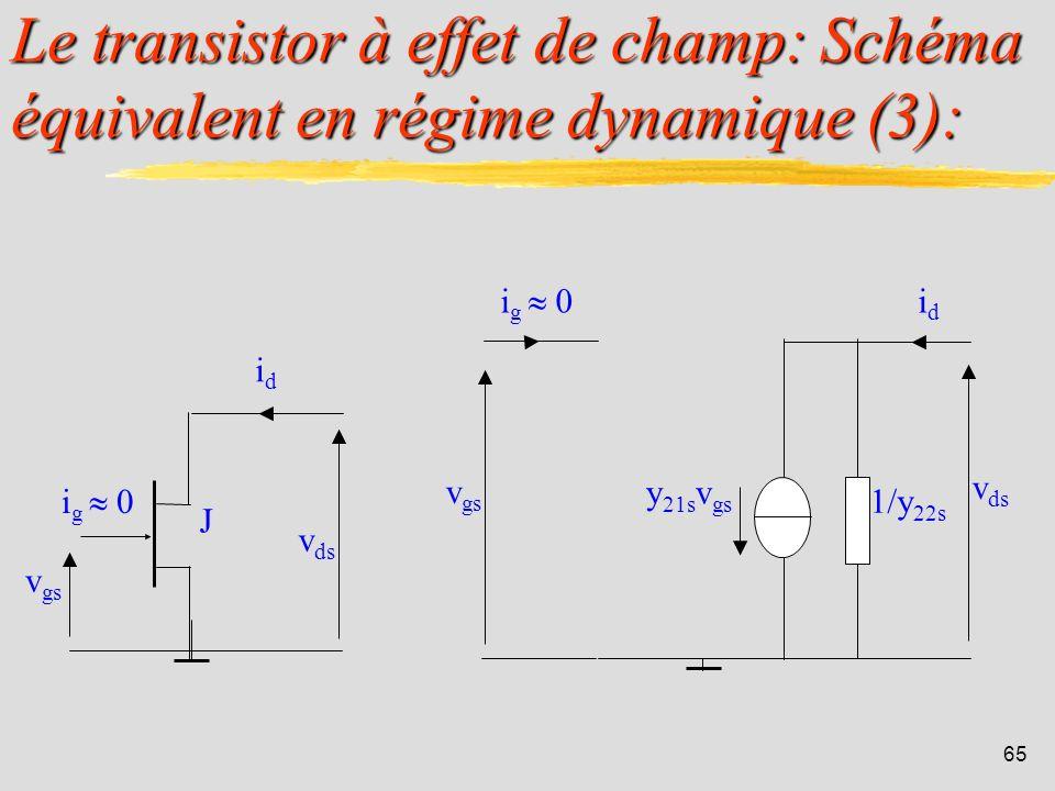 64 Le transistor à effet de champ: Schéma équivalent en régime dynamique (2): y 21 est appelée la transconductance du FET et sexprime en A/V: y 22 est