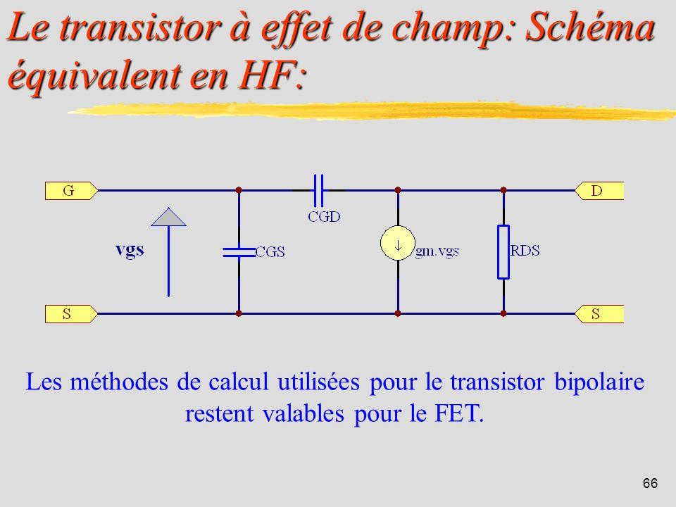 65 Le transistor à effet de champ: Schéma équivalent en régime dynamique (3): 1/y 22s y 21s v gs v ds idid v gs v ds i g 0 idid J v gs i g 0