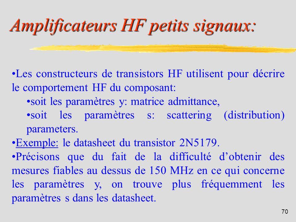 69 5.1. Amplificateurs HF petits signaux: IUT de Colmar - Département R&T - 2ième année.