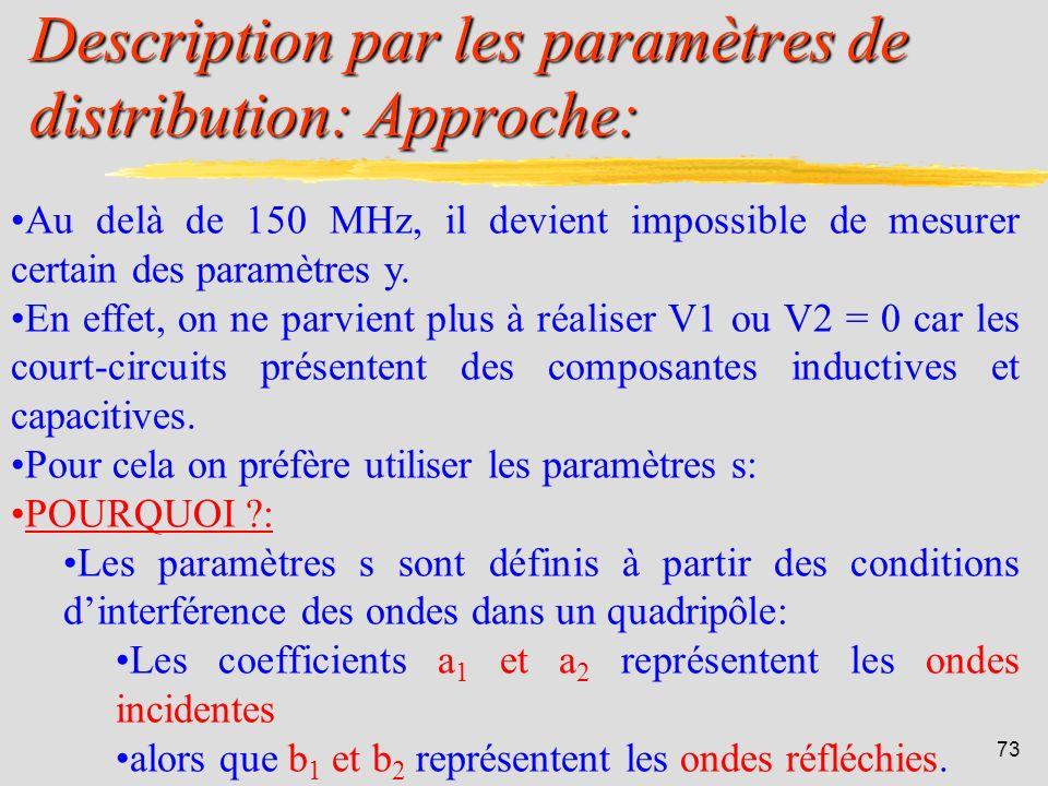 72 Description par les paramètres admittance: Correspondance en HF: