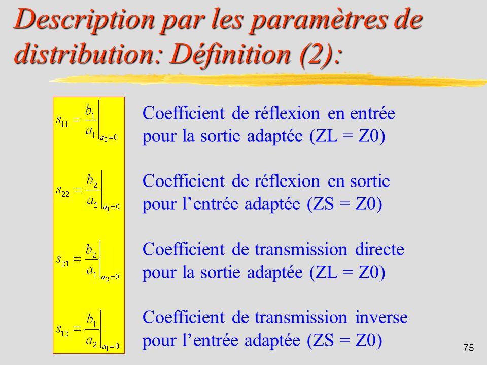 74 Description par les paramètres de distribution: Définition (1): On a alors un nouveau quadripôle: b 1 = s 11 a 1 + s 12 a 2 b 2 = s 21 a 1 + s 22 a
