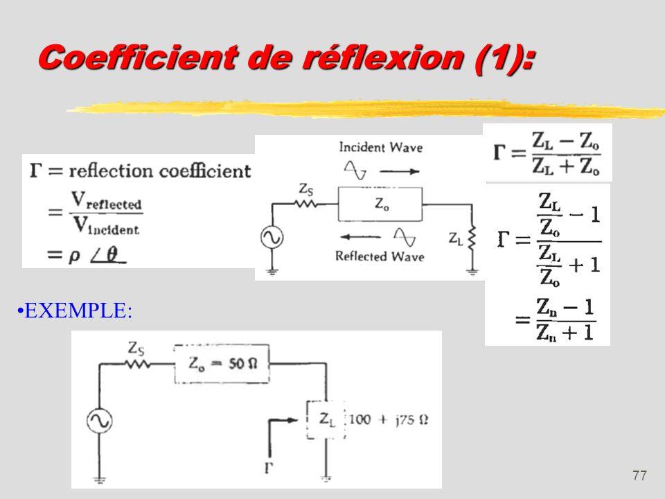 76 Description par les paramètres de distribution: Définition (3): En conséquence si a2 = 0, ce qui signifie que la sortie du quadripôle est adaptée,