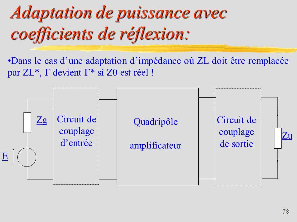 77 Coefficient de réflexion (1): EXEMPLE: