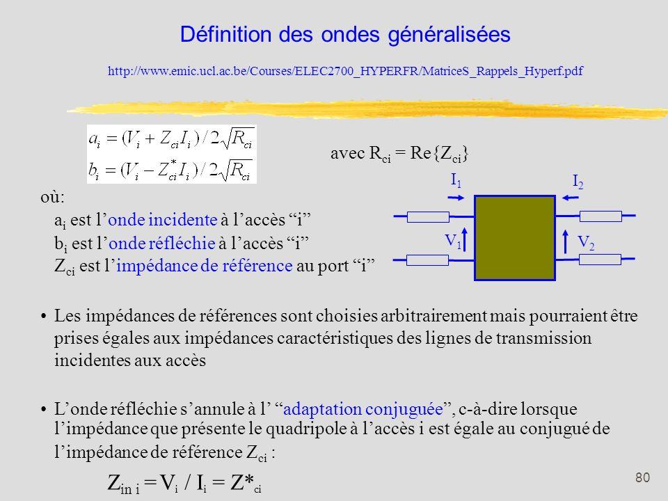79 Pour en savoir plus: Définition des ondes généralisées Définition des paramètres S Intérêt des paramètres S ? http://www.emic.ucl.ac.be/Courses/ELE