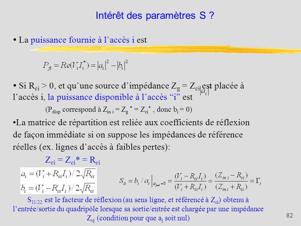 81 Les paramètres S décrivent complètement un quadripole Les paramètres S sont obtenus comme Si limpédance caractéristique de référence est réelle ada