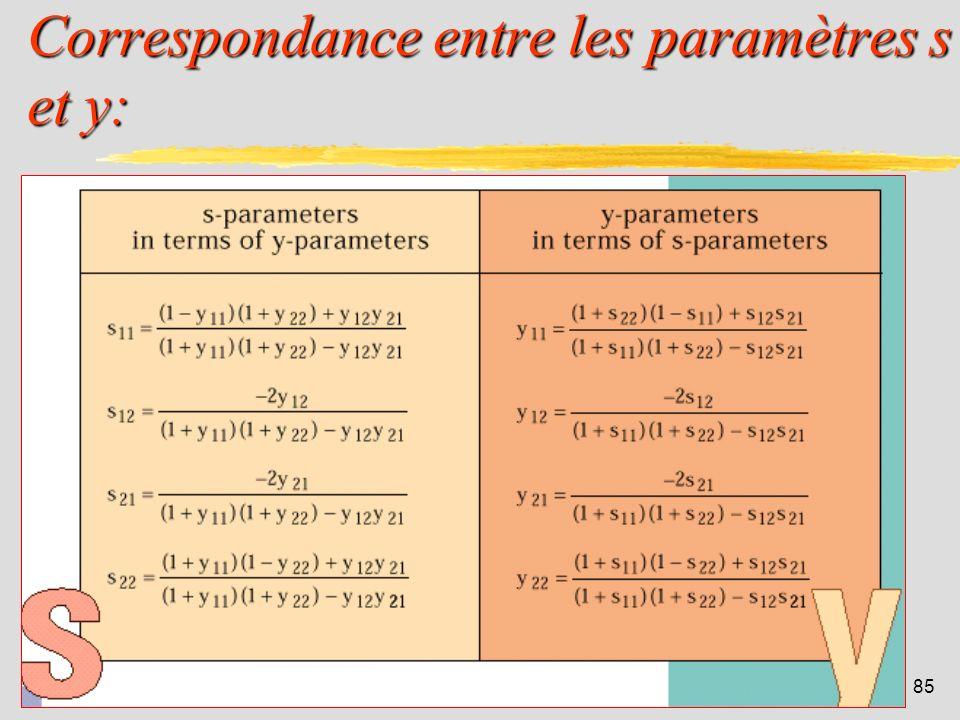 84 Description par les paramètres de distribution: Mesures (2):