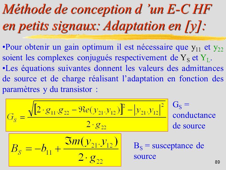 88 Méthode de conception d un E-C HF en petits signaux: Gain maxi en [y]: Le MAG du transistor est donné par la formule suivante : Ce gain est le maxi