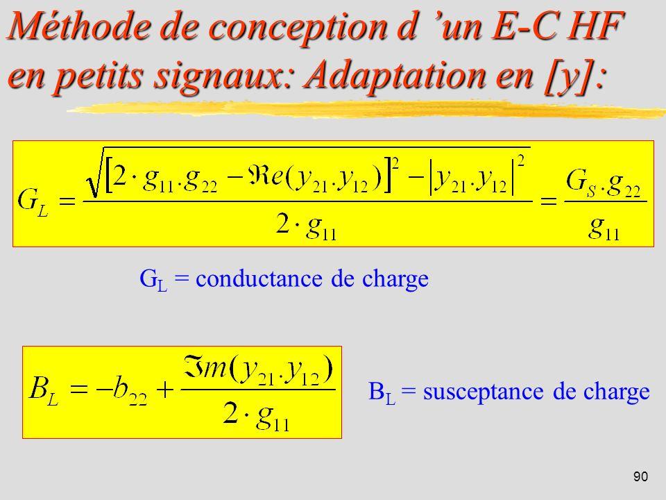 89 Méthode de conception d un E-C HF en petits signaux: Adaptation en [y]: Pour obtenir un gain optimum il est nécessaire que y 11 et y 22 soient les