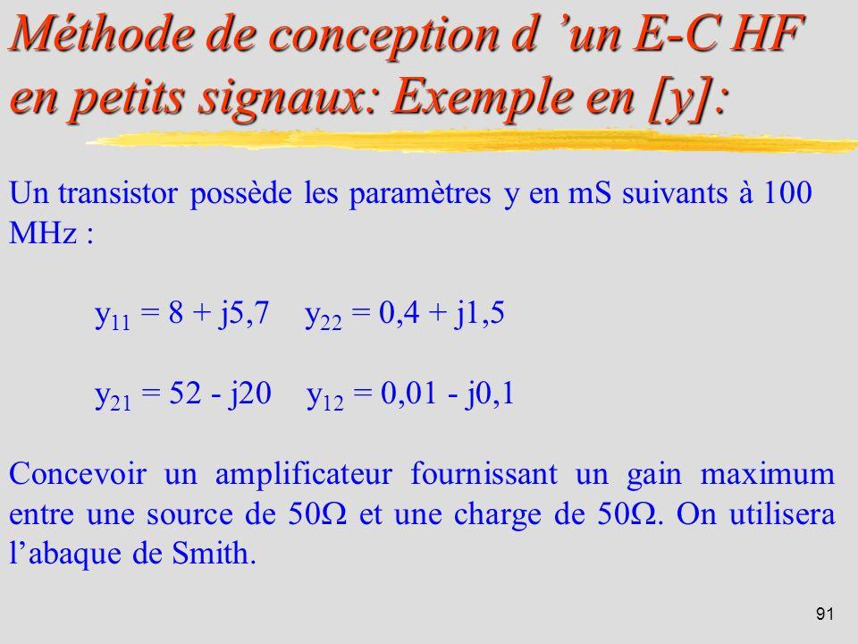 90 Méthode de conception d un E-C HF en petits signaux: Adaptation en [y]: B L = susceptance de charge G L = conductance de charge