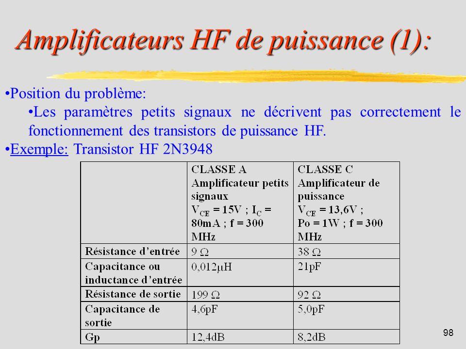 97 5.2. Amplificateurs HF de puissance: IUT de Colmar - Département R&T - 2ième année.