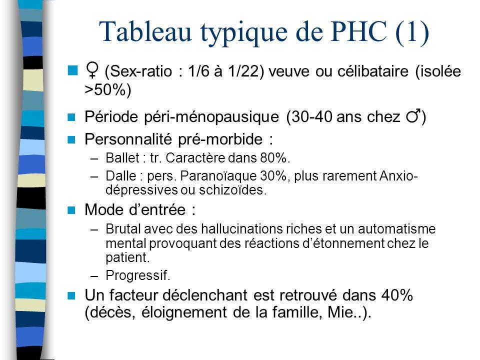 Tableau typique de PHC (1) (Sex-ratio : 1/6 à 1/22) veuve ou célibataire (isolée >50%) Période péri-ménopausique (30-40 ans chez ) Personnalité pré-mo