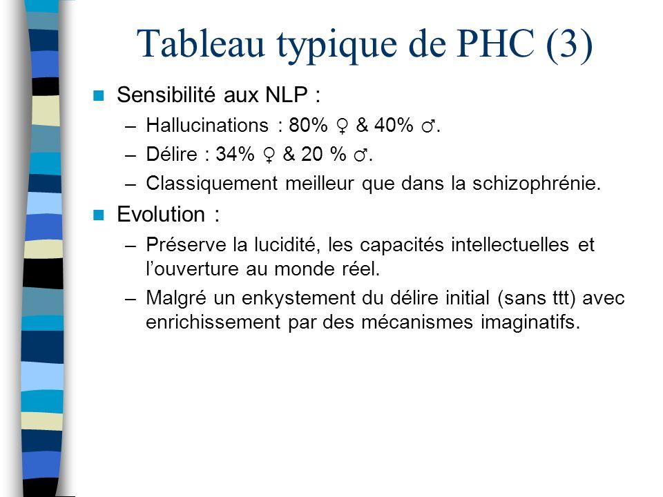 Tableau typique de PHC (3) Sensibilité aux NLP : –Hallucinations : 80% & 40%. –Délire : 34% & 20 %. –Classiquement meilleur que dans la schizophrénie.