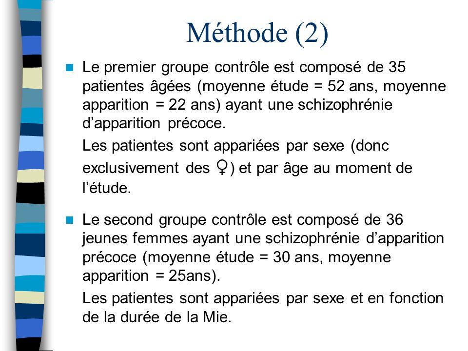 Méthode (2) Le premier groupe contrôle est composé de 35 patientes âgées (moyenne étude = 52 ans, moyenne apparition = 22 ans) ayant une schizophrénie