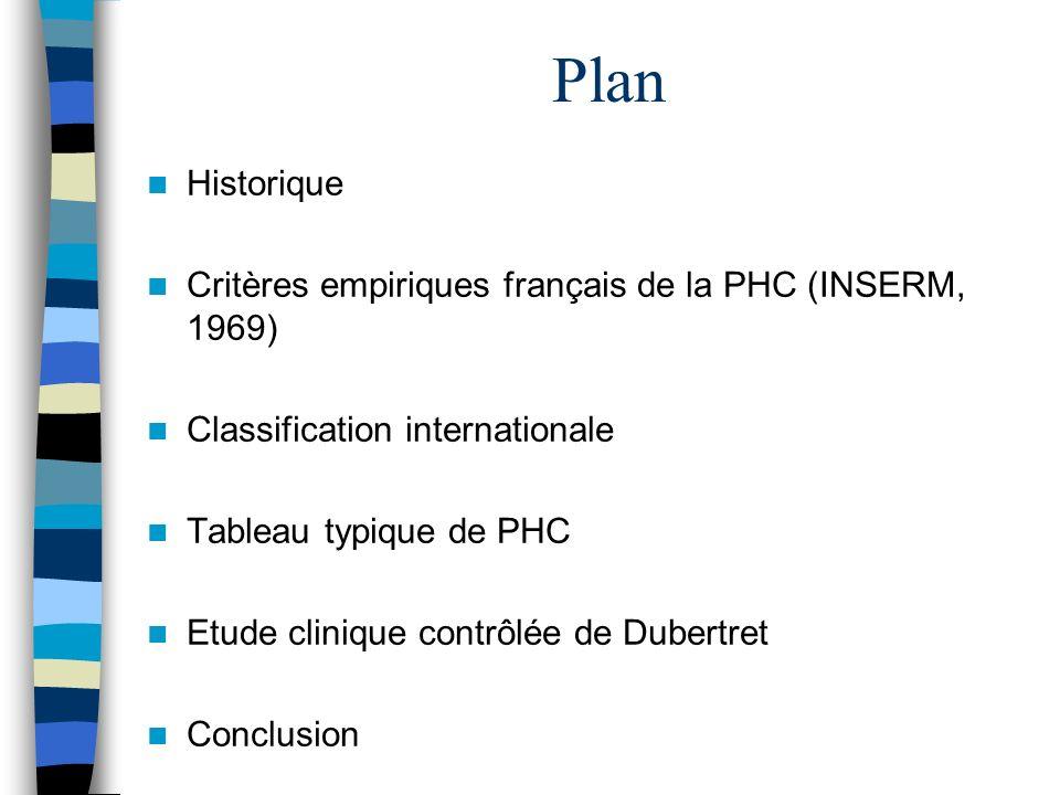 Plan Historique Critères empiriques français de la PHC (INSERM, 1969) Classification internationale Tableau typique de PHC Etude clinique contrôlée de