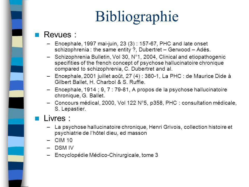 Bibliographie Revues : –Encephale, 1997 mai-juin, 23 (3) : 157-67, PHC and late onset schizophrenia : the same entity ?, Dubertret – Gerwood – Adés. –