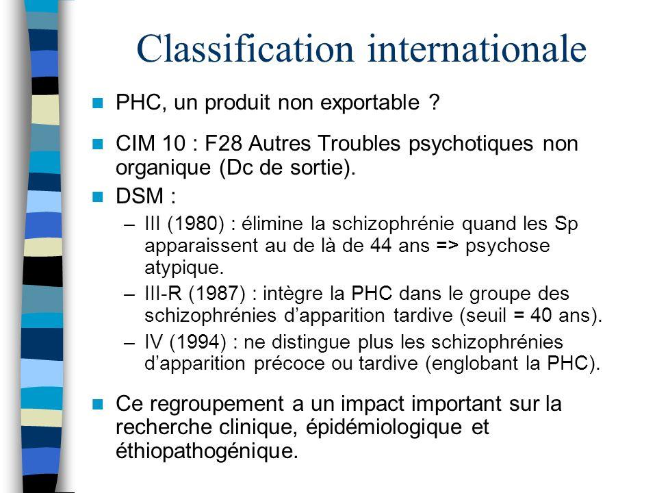 Classification internationale PHC, un produit non exportable ? CIM 10 : F28 Autres Troubles psychotiques non organique (Dc de sortie). DSM : –III (198